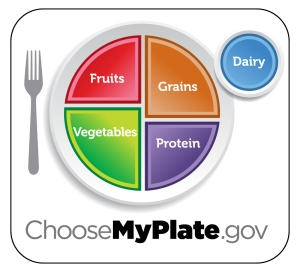 Image from ChooseMyPlate.gov