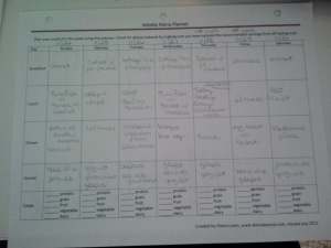 A Weekly Meal Planner