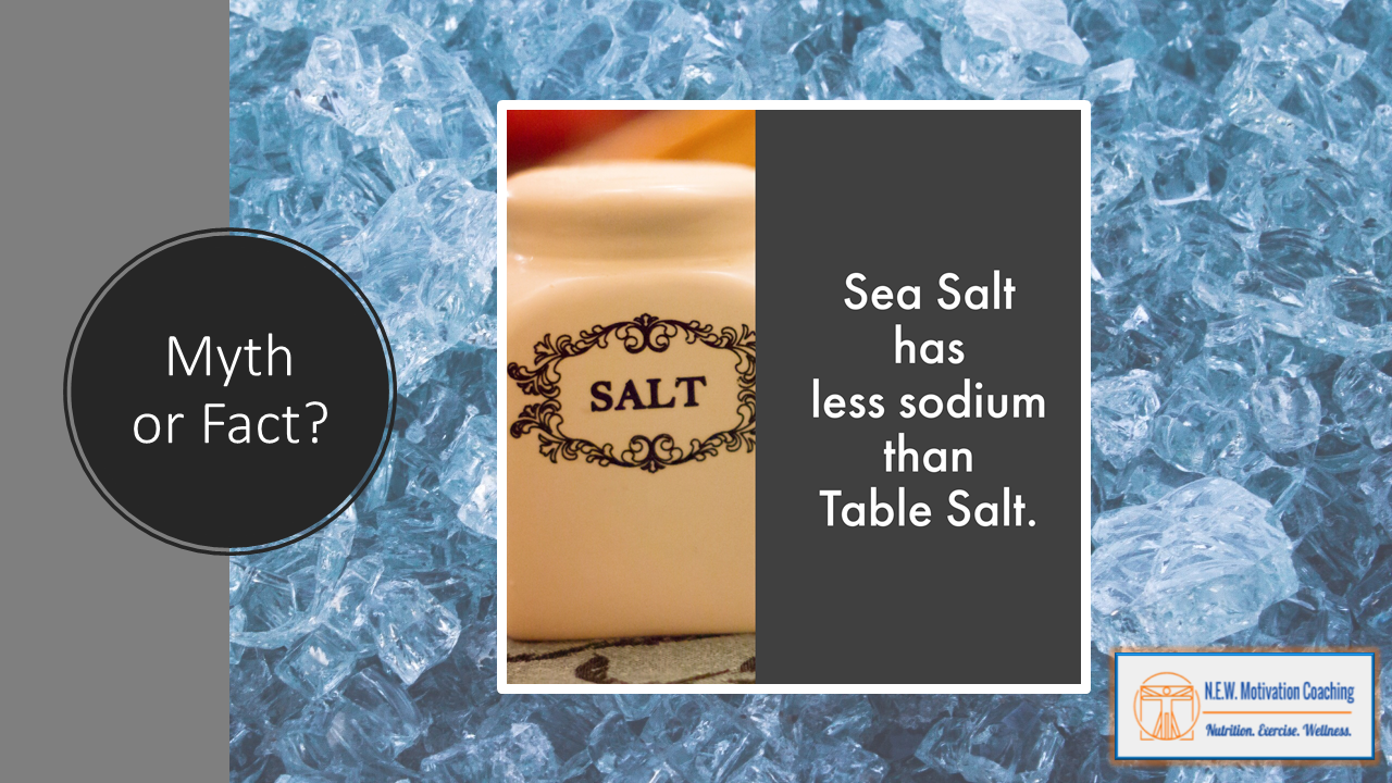All About Salt: Sodium